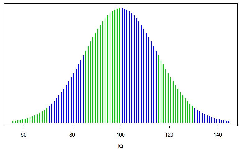 IQ_curve