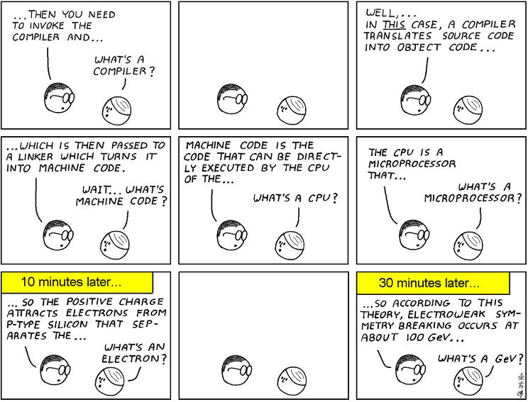 computer_programming_101