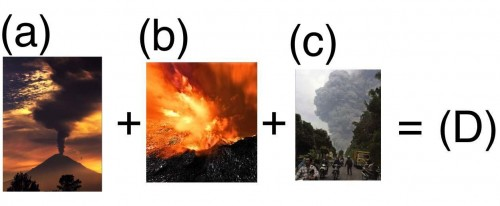 Volcano equation