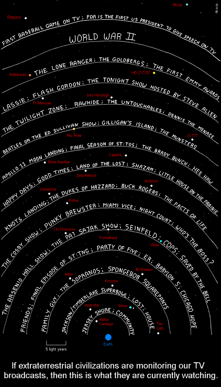 electromagnetic_leak_2014