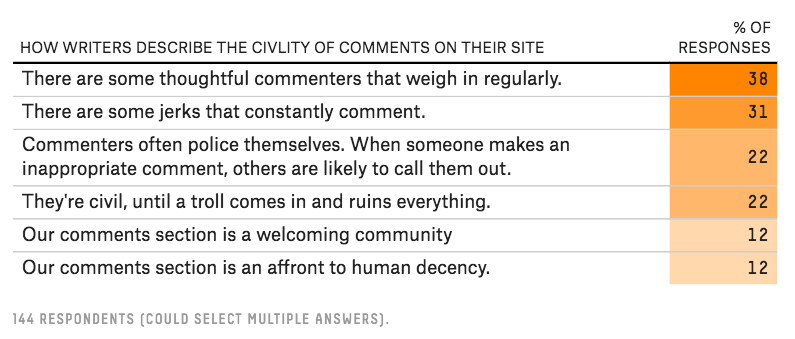 civility3